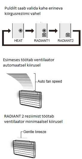 radiant functions