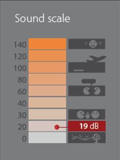 sound_scale