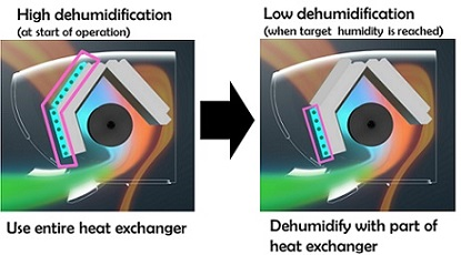 ururu dehumidifier2